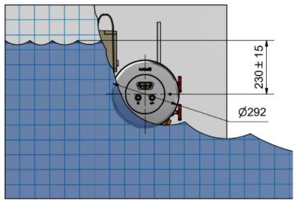 Abmessungen Pahlén Gegenschwimmanlage Jet Swim Motion