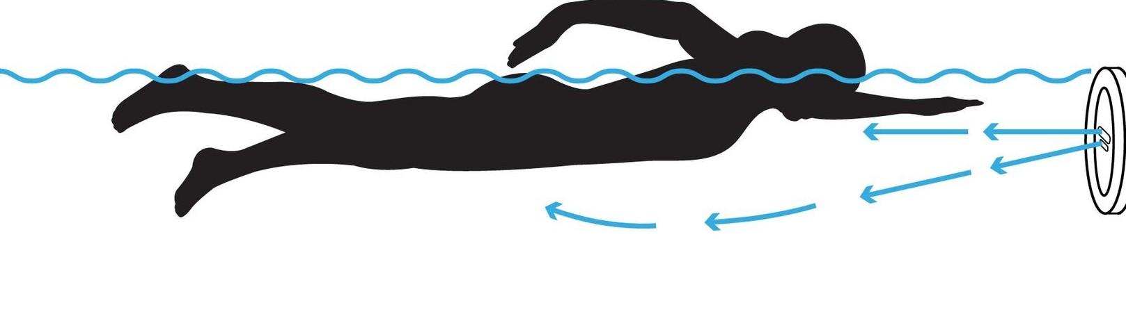Gegenschwimmanlage Pahlén Jet Swim Athlete