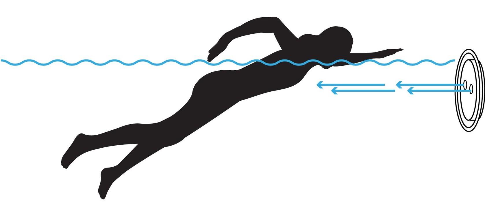 Gegenschwimmanlage