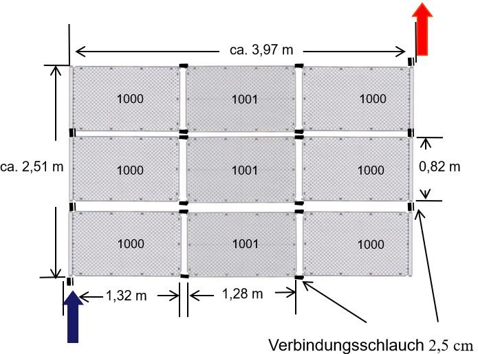 Bemaßung OKU Solarabsorber 1000 und 1001