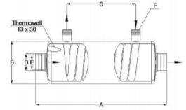 Abmessungen der Daprà Schwimmbad Wärmetauscher D-HWT