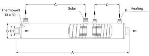 Abmessungen des Daprà Schwimmbad Wärmetauscher Solarwärmetauscher